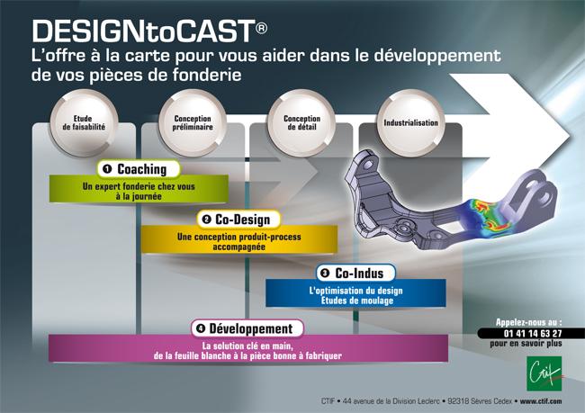 designtocast