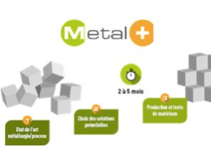 metalplus-modifie