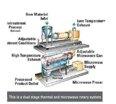 metal news ctif veille strategique modern casting avril 2016 microwave reclamation castingsand hybrid installation