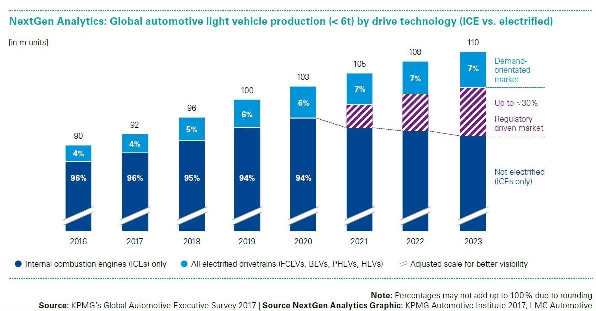 metal-news-ctif-automobile-evolution-marches-moteurs-combustion-interne