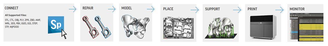 3D Sprint (3D Systems).
