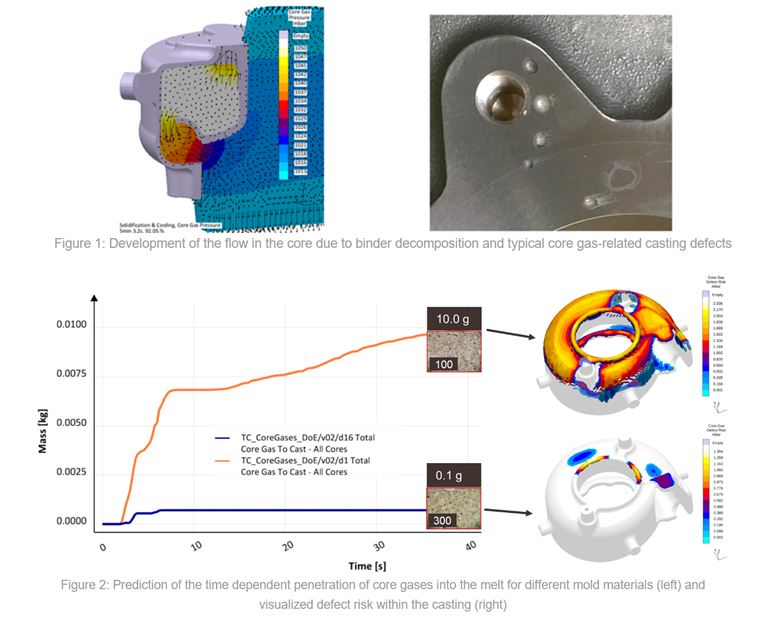 Simulation de l'impact de la dégradation des liants (Magma)