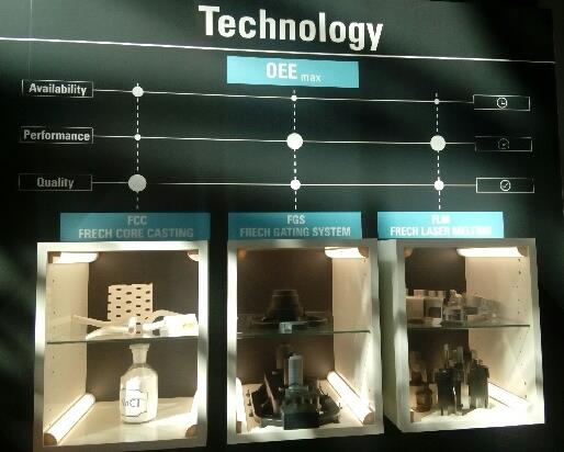 Innovations process et outillage en FSP (Frech)