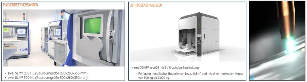 Machines SLM & 3DMP® (Rolf Lenk Werkzeug-u Maschinenbau)