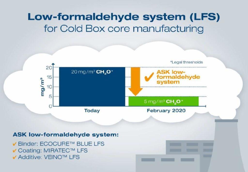 Systèmes LFS pour boîte froide (AskChemicals)